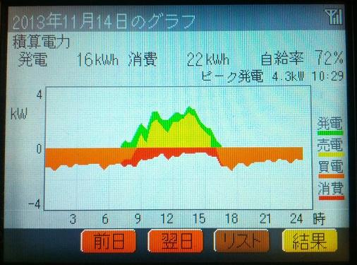 20131114_graph.jpg