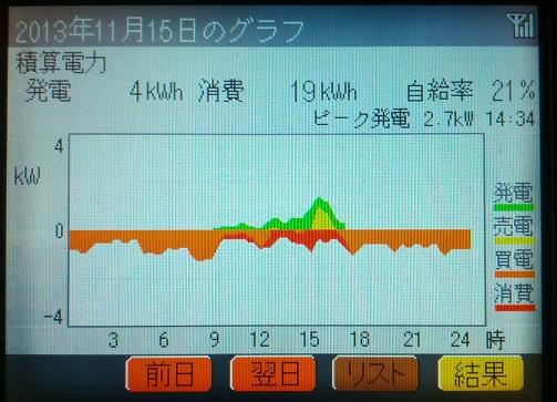 20131115_graph.jpg