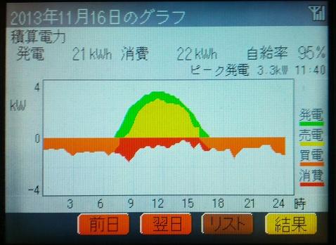 20131116_graph.jpg