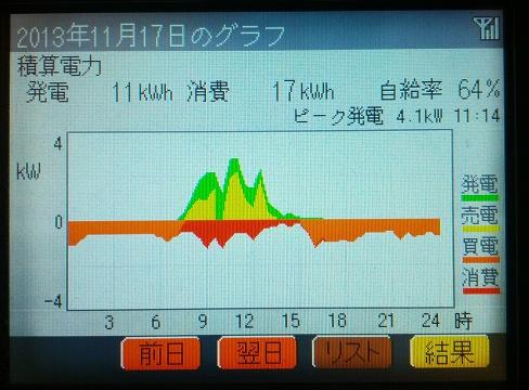 20131117_graph.jpg