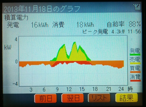 20131118_graph.jpg