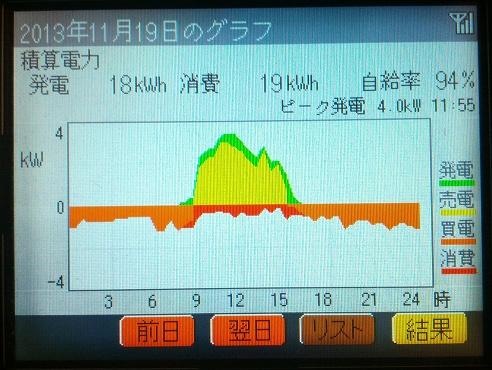 20131119_graph.jpg