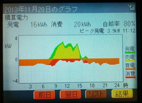 20131120_graph.jpg