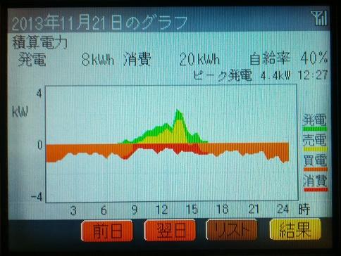 20131121_graph.jpg