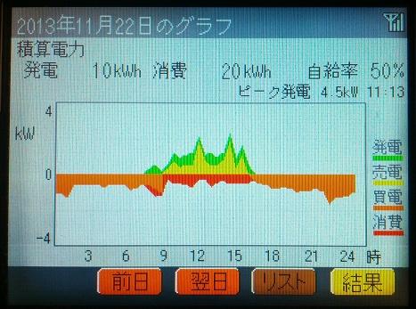 20131122_graph.jpg