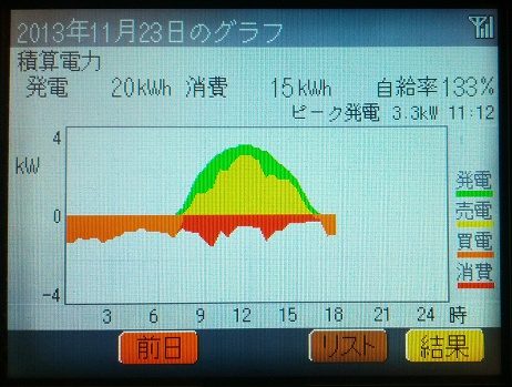 20131123_graph.jpg