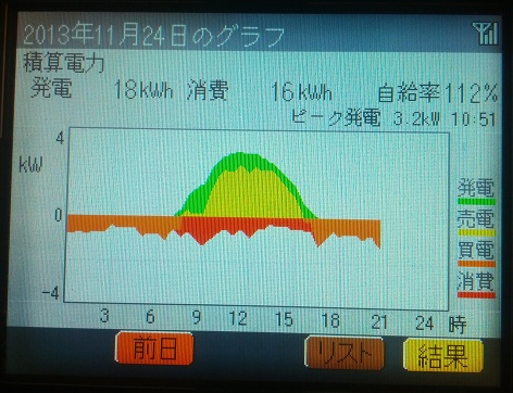 20131124_graph.jpg