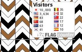 日本国内から10,000アクセス