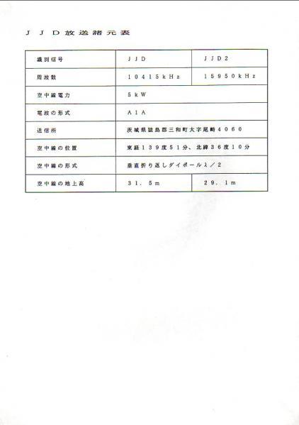 1995年 JJD放送諸元表