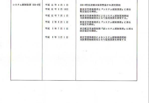 館山航空無線標識所の概要 平成7年(1995年)1月 館山航空無線標識所