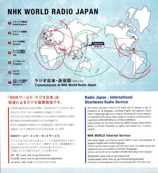 NHK WORLD RADIO JAPAN SCHEDULE & FREQUENCIES MARCH 30 - OCTOBER 26, 2008