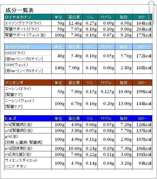 0909成分表+クリップ