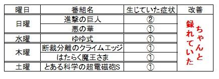 検証番組2013年6月