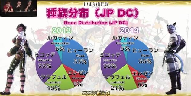 種族分布日本