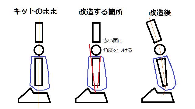 イングラム脚改造