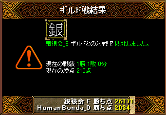 20140210 銀狼会_E様 結果