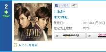 A lovely group, TVXQ no.2-3月11日付