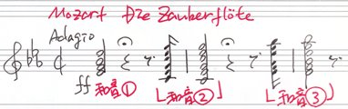 Mozart_Die Zauberflöte