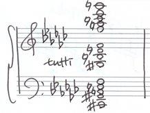 楽譜 同時に9音もの不協和なクラスター音塊が鳴り響くところ