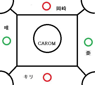 カロム 図解