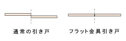 フラットスライド金具