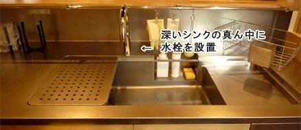 キッチン24