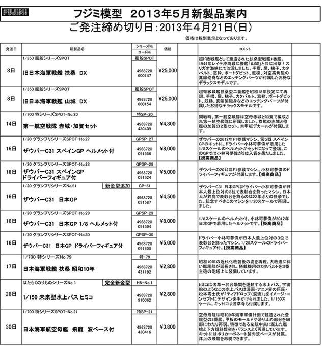fujimi-2013年5月新製品-1