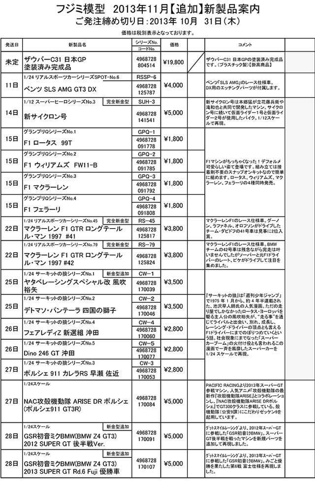 2013年11月fujimi追加新製品