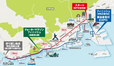 KOBE2013_map.png