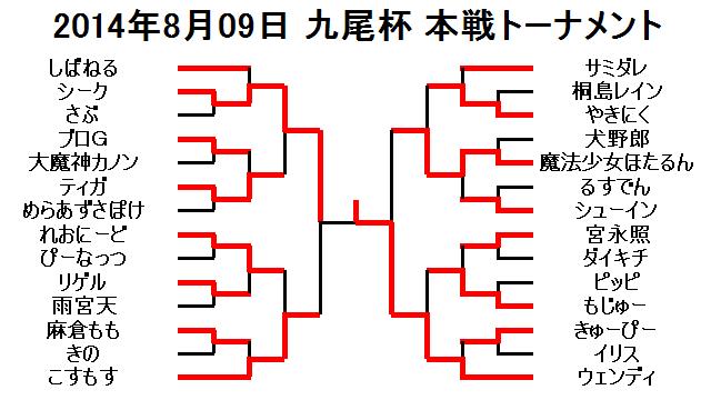 2014年8月09日九尾杯本戦トーナメント