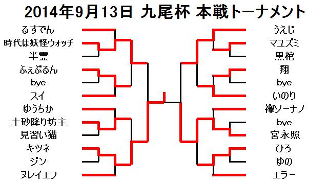 2014年9月13日九尾杯本戦トーナメント