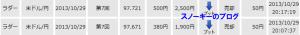 20131029オプトレ取引画面