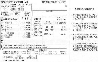 2013年3月分の電気ご使用量のお知らせ(買電)