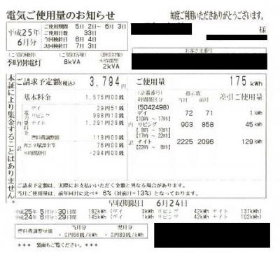 電気ご使用量のお知らせ(買電2013年5月分