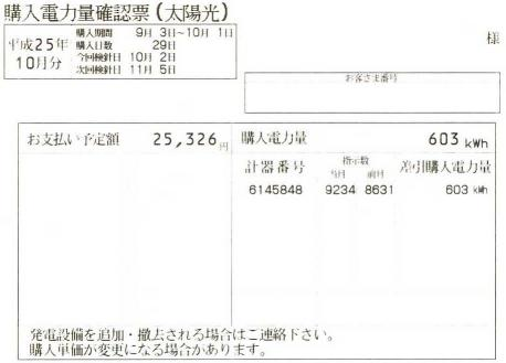 2013年9月売電実績
