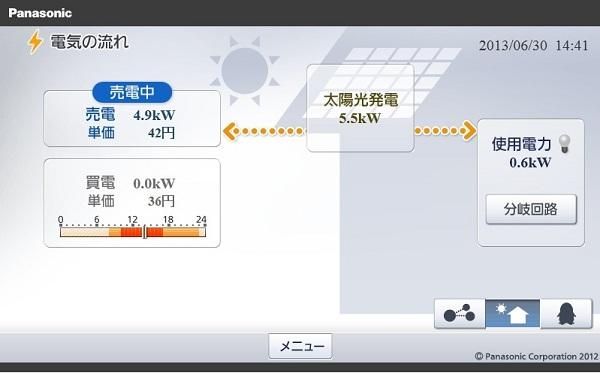 瞬間発電量_130630_5500W