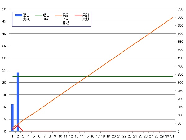130802_グラフ