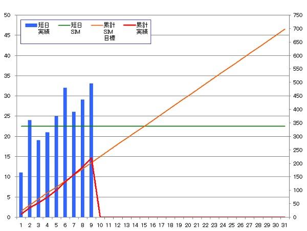 130809_グラフ