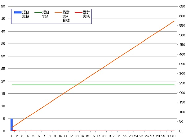 130901_グラフ