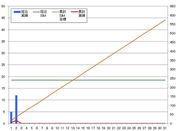 130902_グラフ
