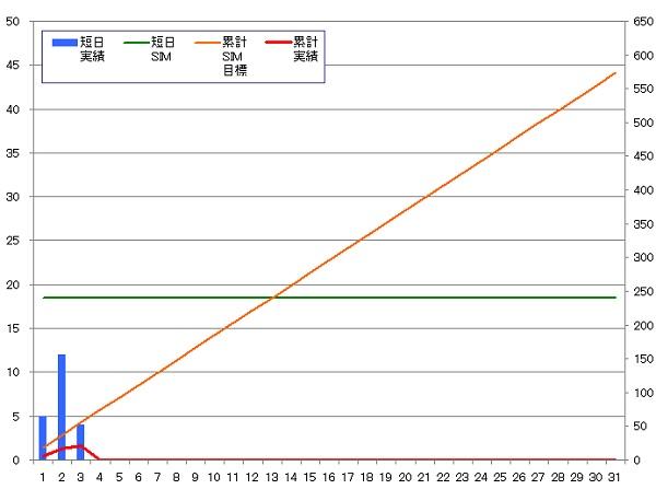 130903_グラフ