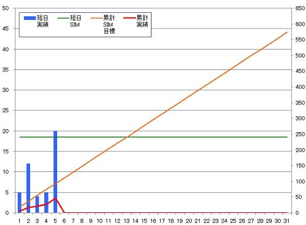 130905_グラフ