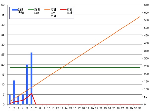 130906_グラフ