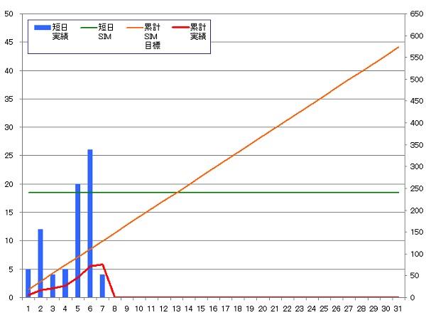 130907_グラフ
