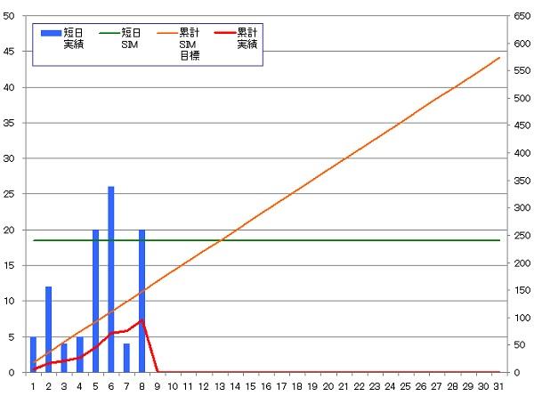 130908_グラフ