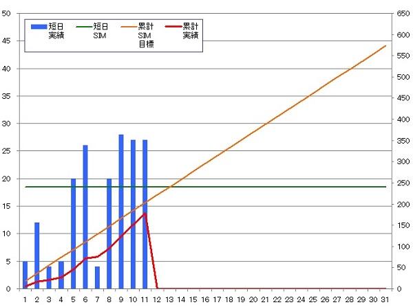130911_グラフ
