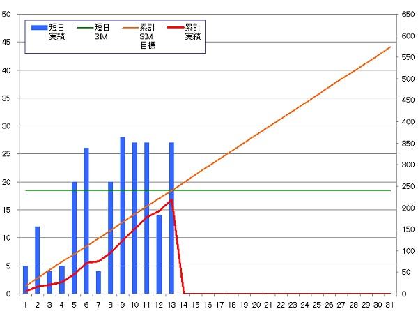 130913_グラフ