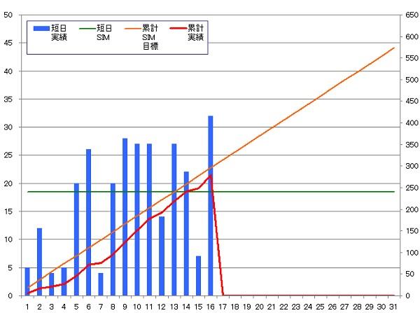 130916_グラフ