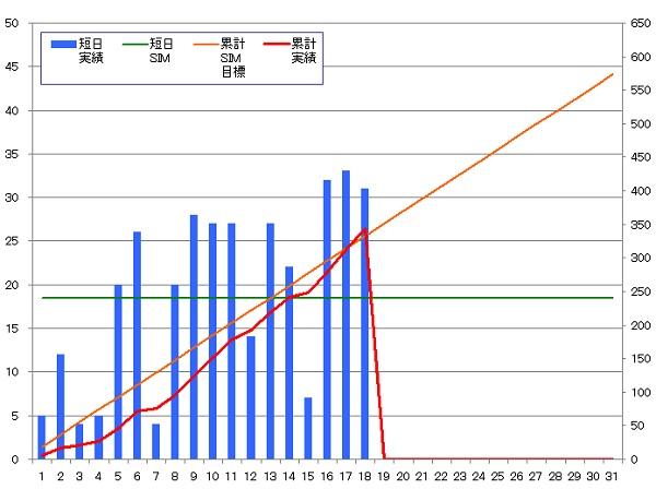130918_グラフ