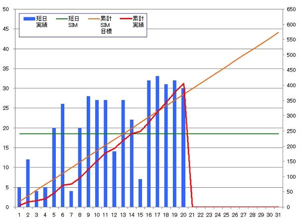 130920_グラフ